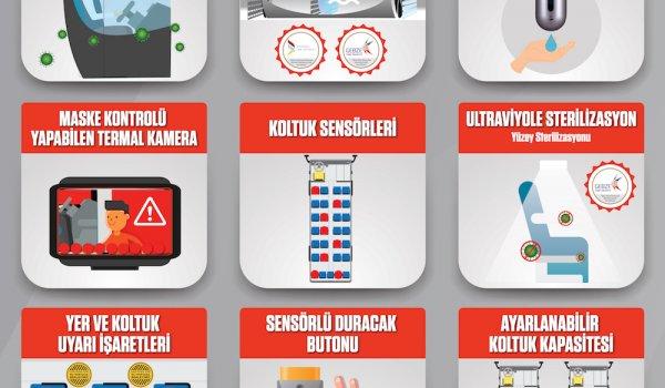 Anadolu Isuzu'dan toplu taşıma ve okul araçlarına özel COVID Önlem Paketleri