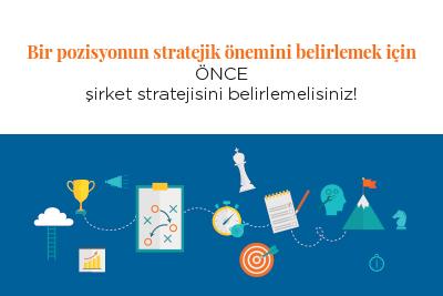 Bir pozisyonun stratejik önemini belirlemek için ÖNCE şirket stratejinizi belirlemelisiniz!